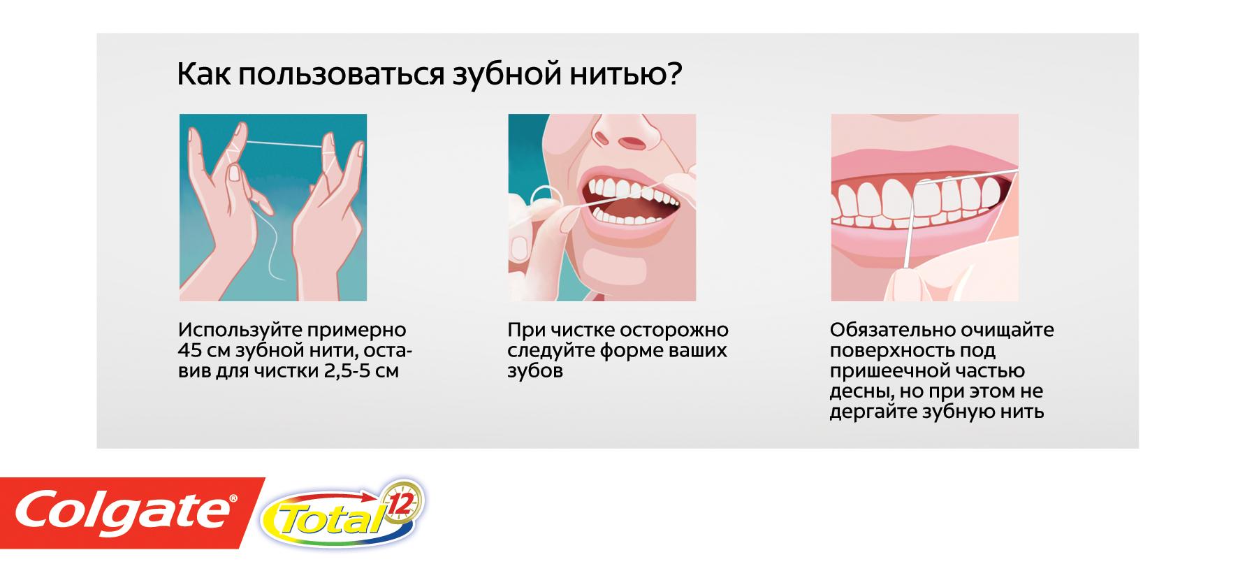 Зубная нить назначение правила выбора и применения